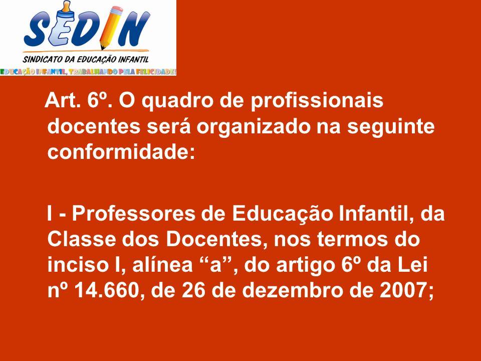 Art. 6º. O quadro de profissionais docentes será organizado na seguinte conformidade: