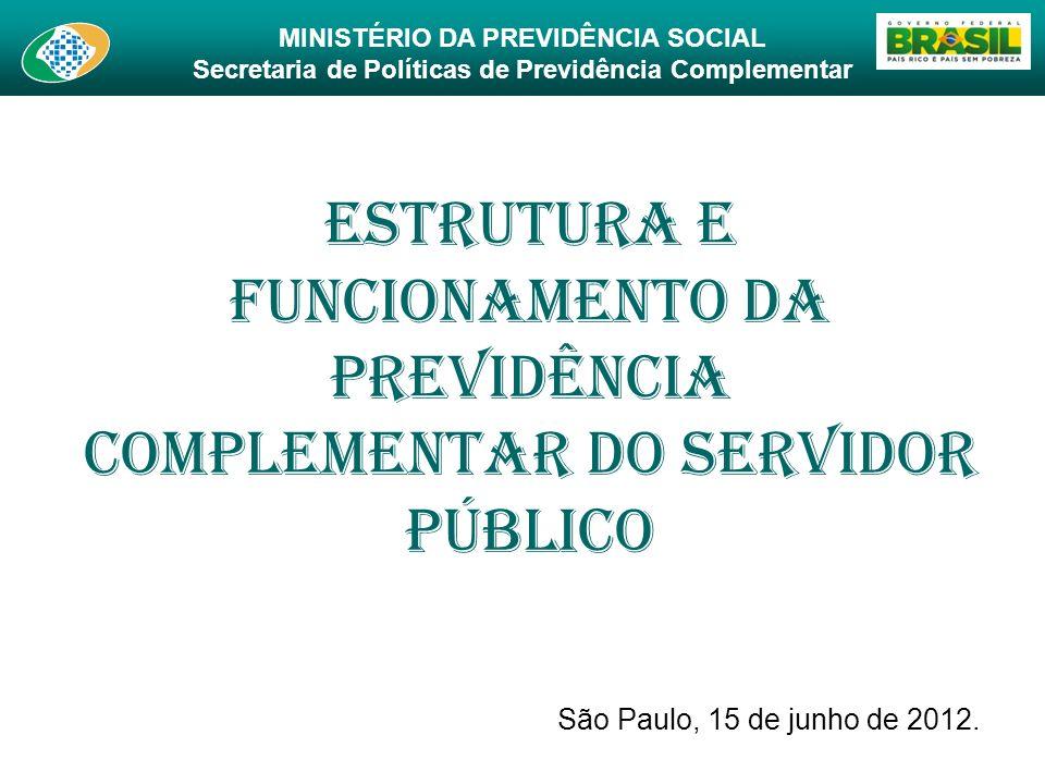 Estrutura e Funcionamento da Previdência Complementar do Servidor público