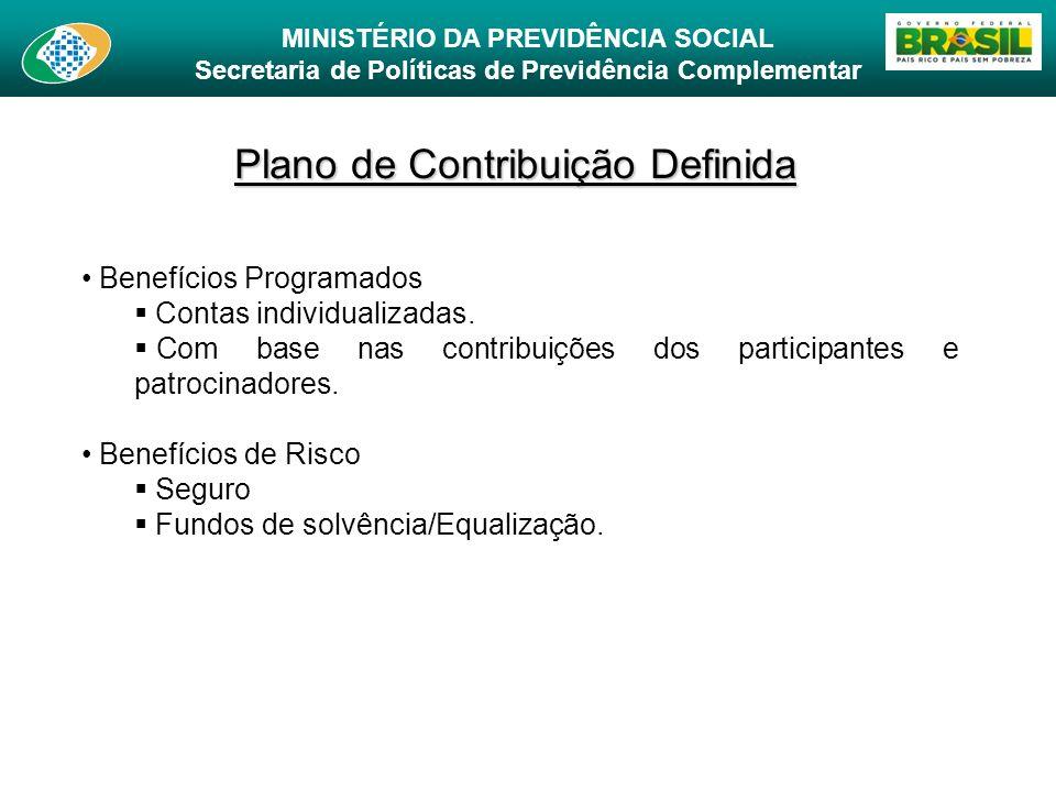 Plano de Contribuição Definida