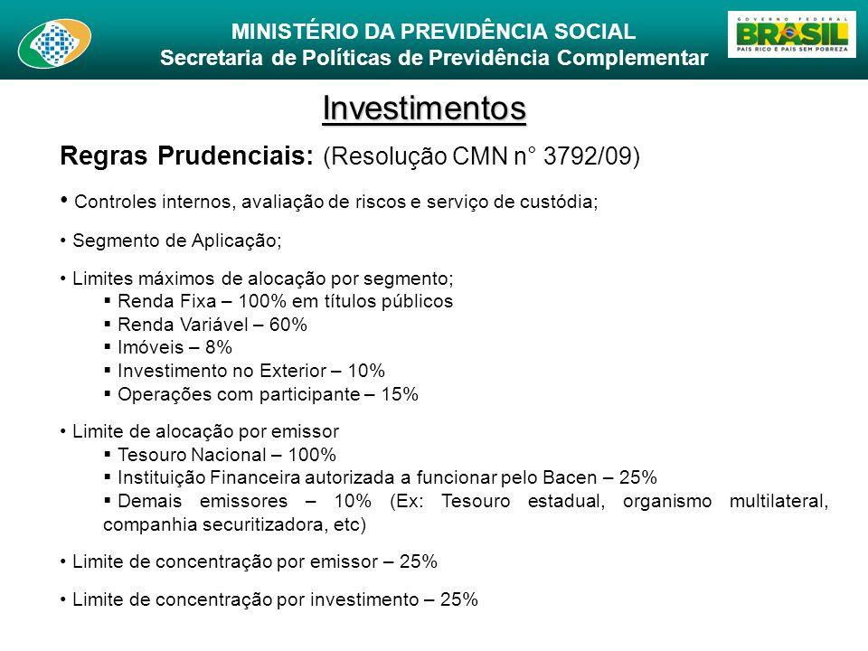 Investimentos Regras Prudenciais: (Resolução CMN n° 3792/09)