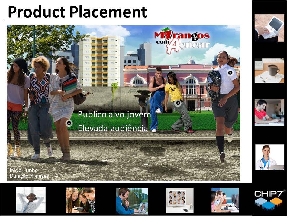 Product Placement Publico alvo jovem Elevada audiência Inicio: Junho