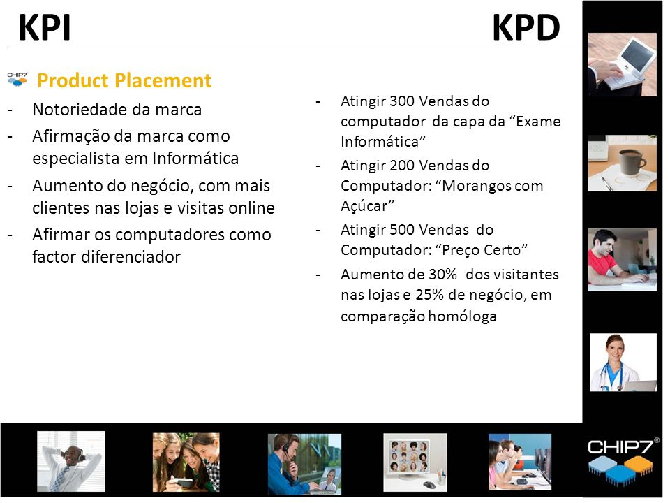 KPI KPD Product Placement Notoriedade da marca