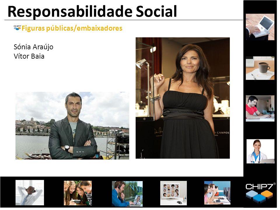 Figuras públicas/embaixadores Sónia Araújo Vítor Baia
