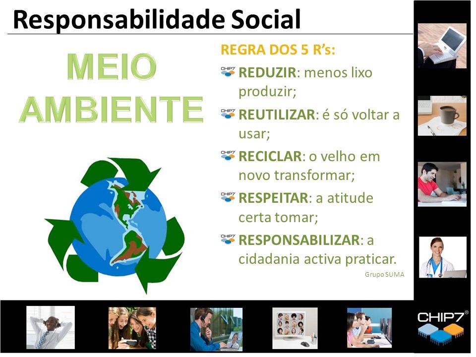 MEIO AMBIENTE Responsabilidade Social REGRA DOS 5 R's: