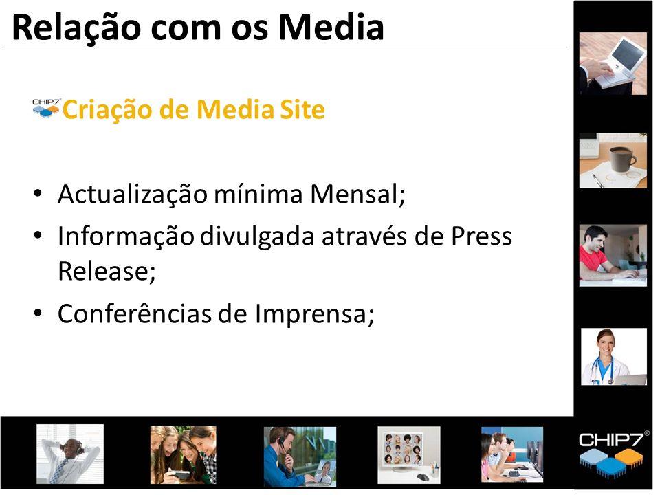 Relação com os Media Criação de Media Site Actualização mínima Mensal;