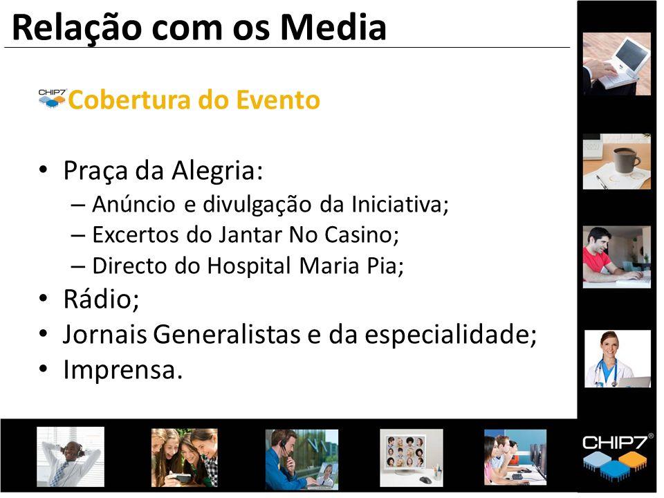 Relação com os Media Cobertura do Evento Praça da Alegria: Rádio;