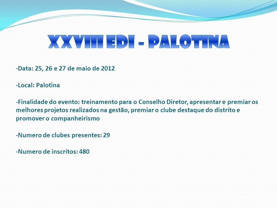 XxVIII edi - palotina Data: 25, 26 e 27 de maio de 2012