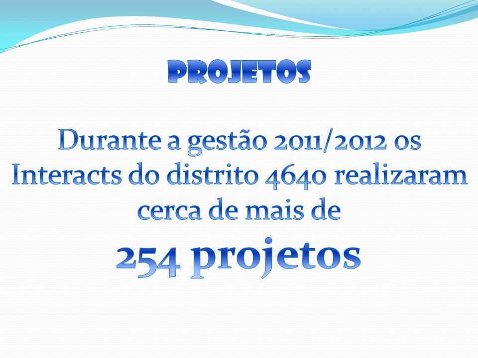 Projetos Durante a gestão 2011/2012 os Interacts do distrito 4640 realizaram cerca de mais de.