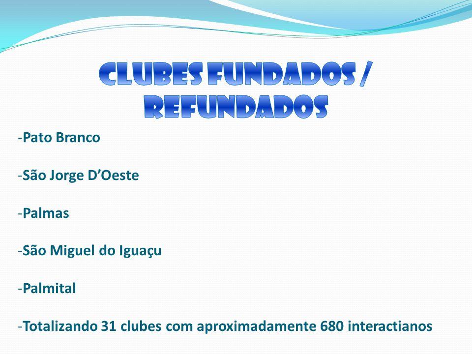 Clubes fundados / refundados