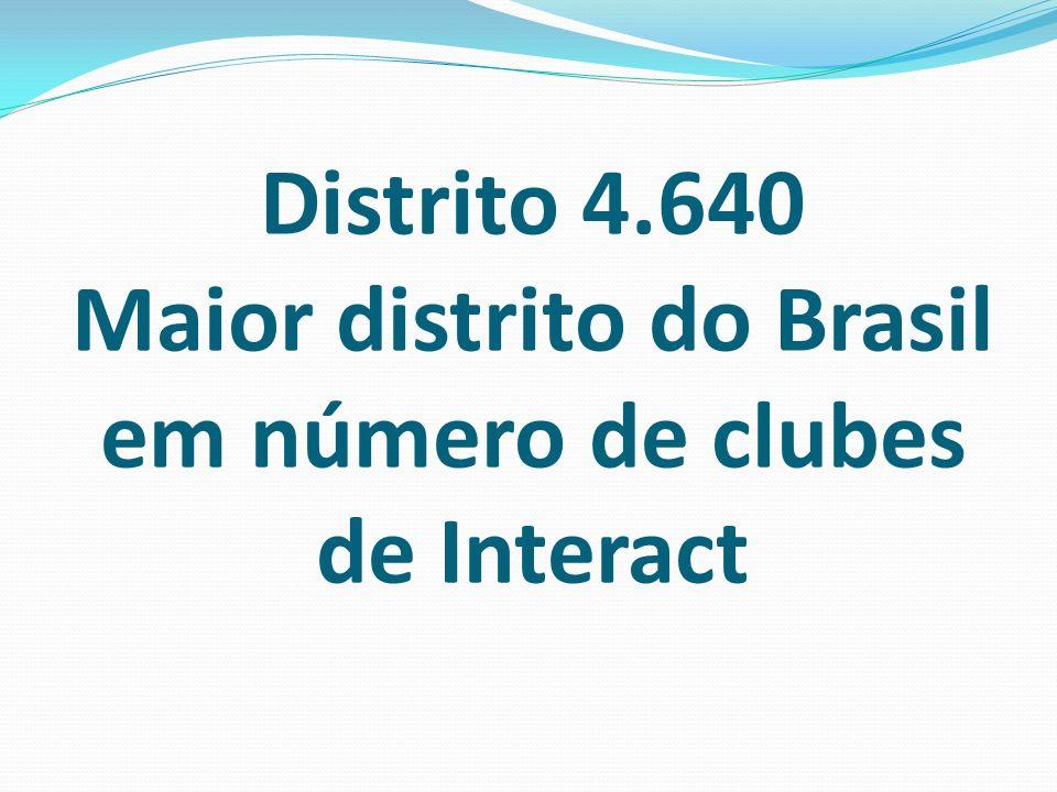 Maior distrito do Brasil em número de clubes de Interact