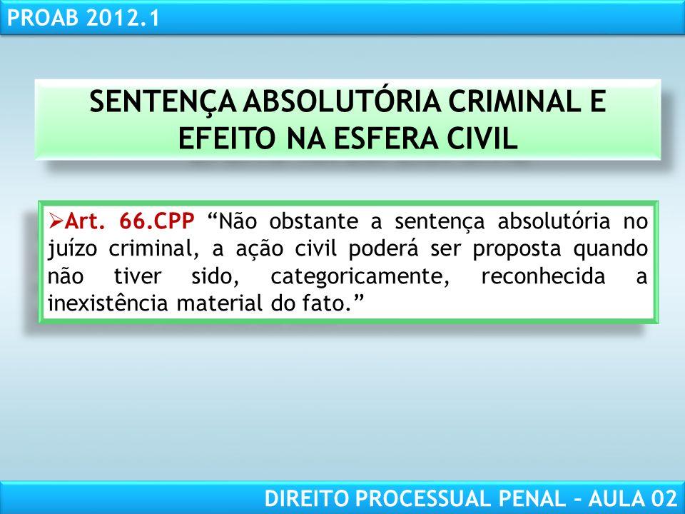 SENTENÇA ABSOLUTÓRIA CRIMINAL E EFEITO NA ESFERA CIVIL