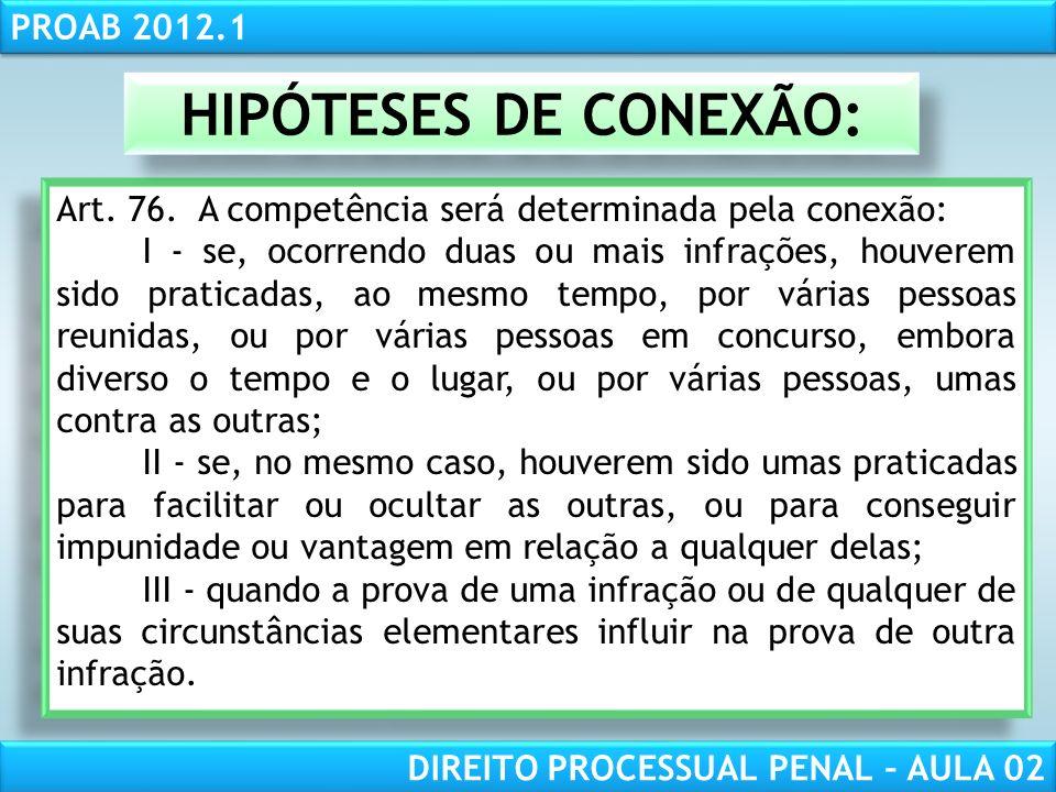 HIPÓTESES DE CONEXÃO: Art. 76. A competência será determinada pela conexão: