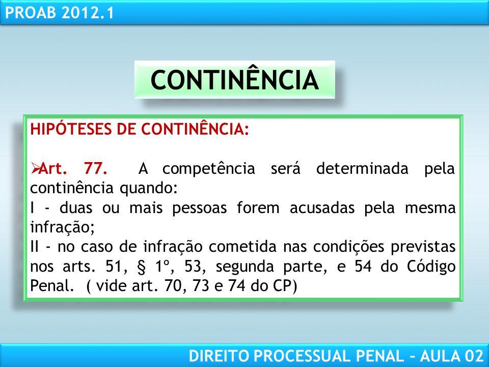 CONTINÊNCIA HIPÓTESES DE CONTINÊNCIA: