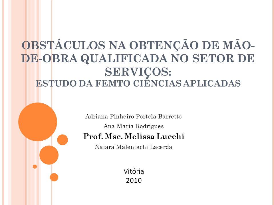 Prof. Msc. Melissa Lucchi
