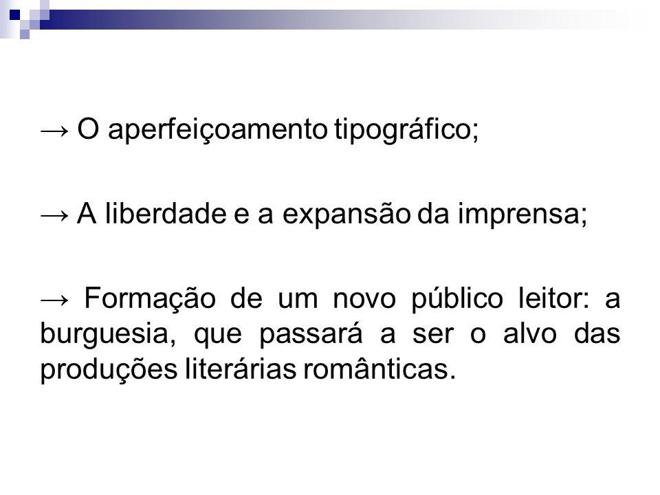 → O aperfeiçoamento tipográfico; → A liberdade e a expansão da imprensa; → Formação de um novo público leitor: a burguesia, que passará a ser o alvo das produções literárias românticas.