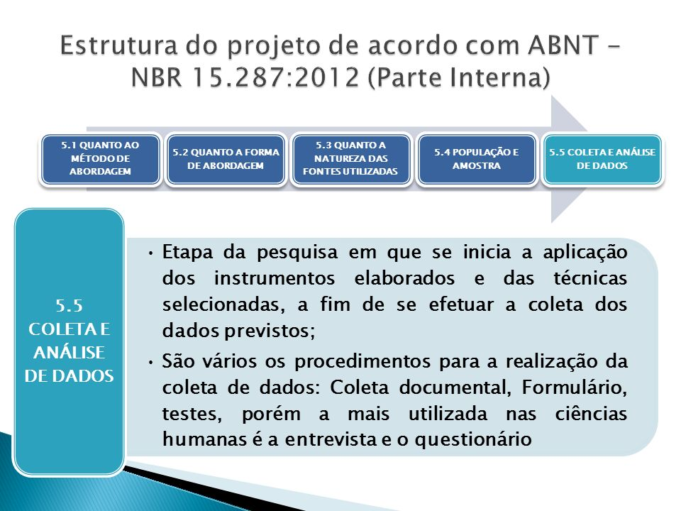 Estrutura do projeto de acordo com ABNT - NBR 15