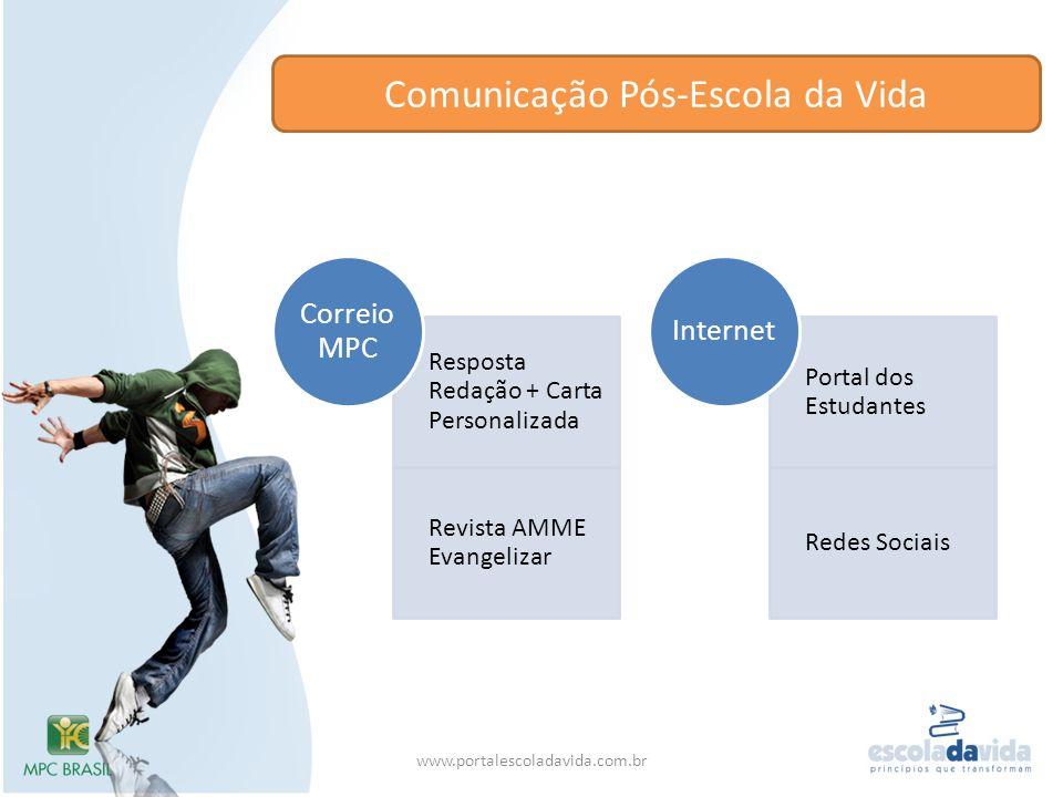Comunicação Pós-Escola da Vida