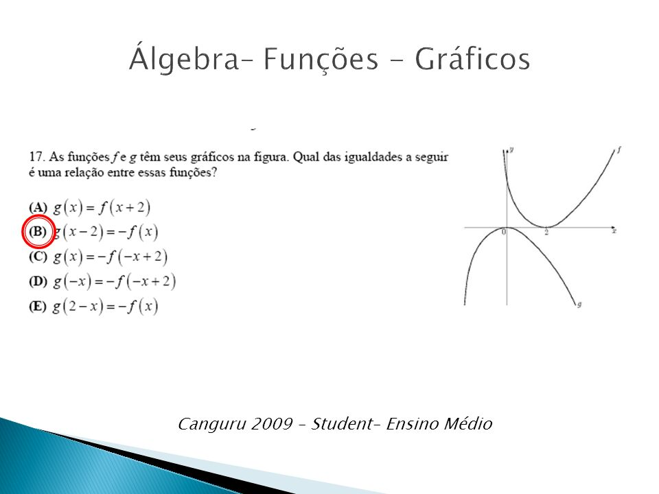 Álgebra– Funções - Gráficos