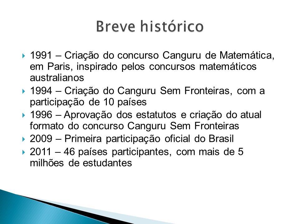 Breve histórico 1991 – Criação do concurso Canguru de Matemática, em Paris, inspirado pelos concursos matemáticos australianos.