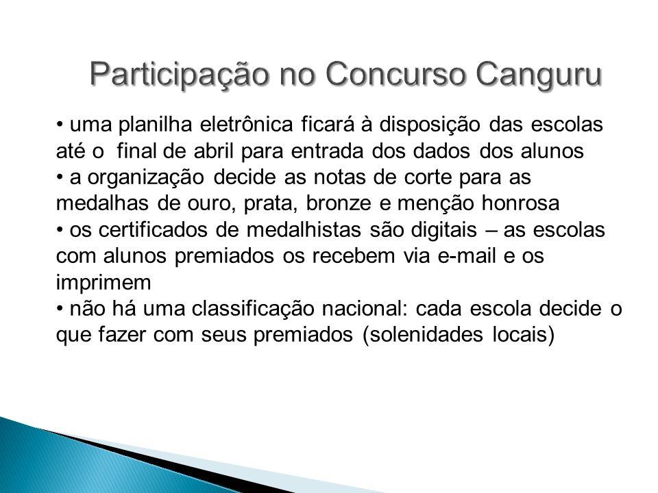 Participação no Concurso Canguru