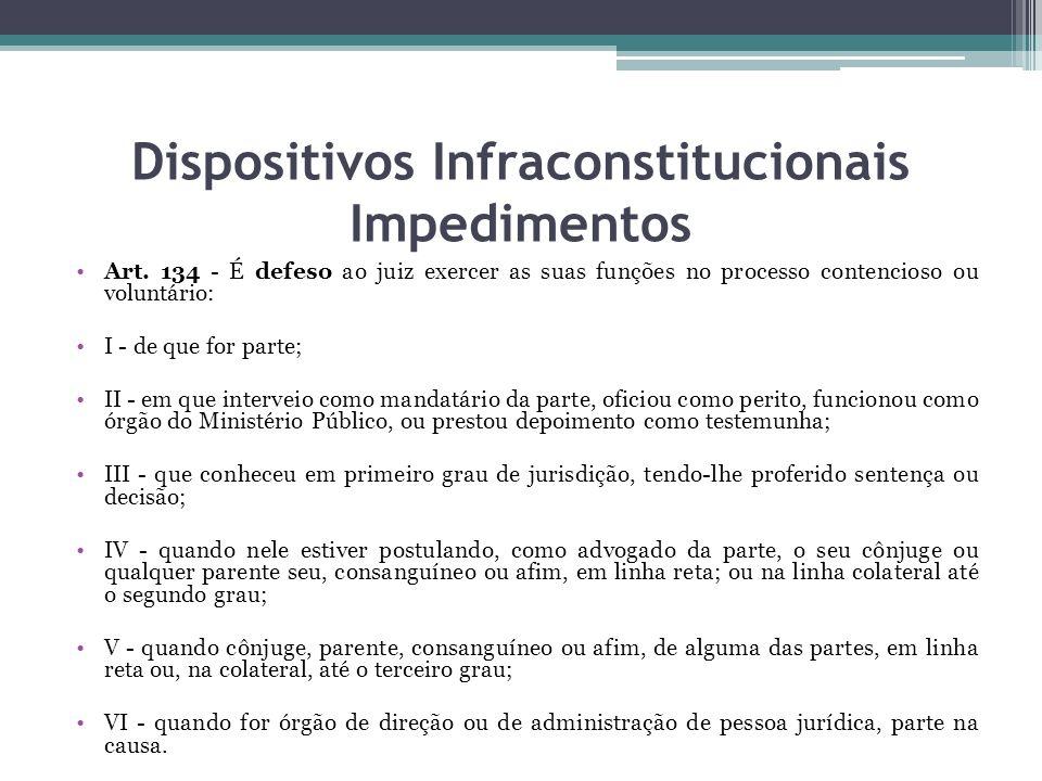 Dispositivos Infraconstitucionais Impedimentos