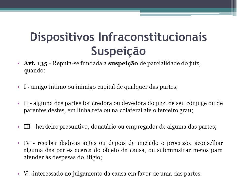 Dispositivos Infraconstitucionais Suspeição