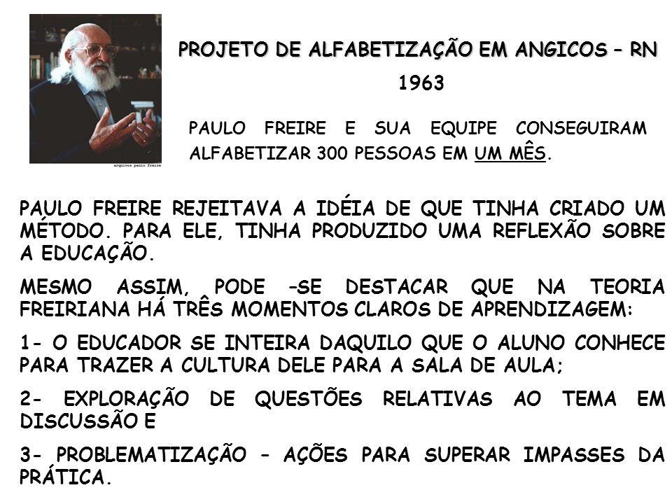 PROJETO DE ALFABETIZAÇÃO EM ANGICOS – RN 1963