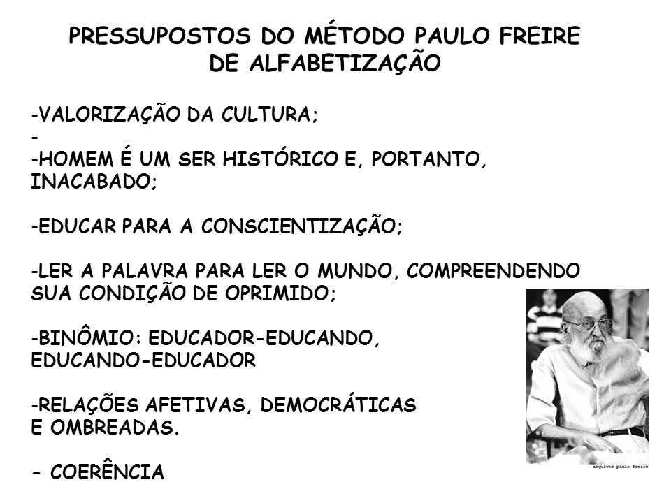 PRESSUPOSTOS DO MÉTODO PAULO FREIRE