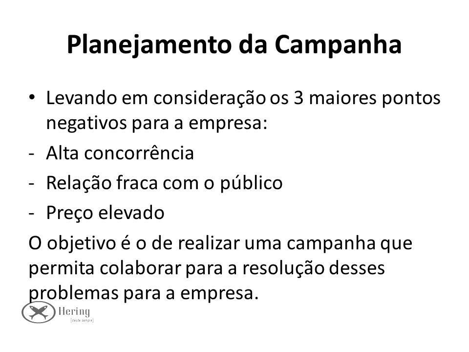Planejamento da Campanha