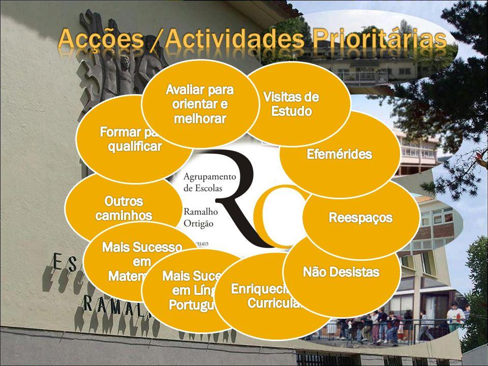 Acções /Actividades Prioritárias