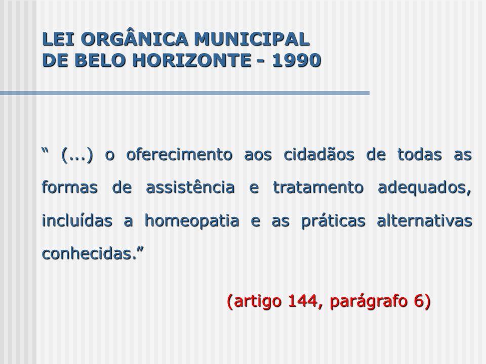 LEI ORGÂNICA MUNICIPAL DE BELO HORIZONTE - 1990