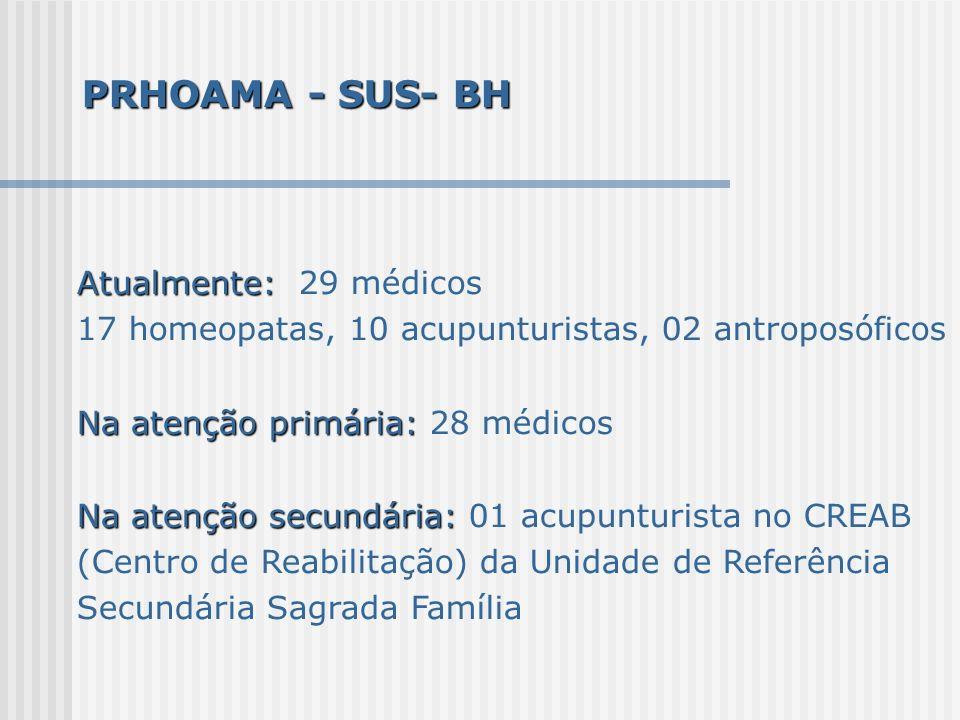 PRHOAMA - SUS- BH Atualmente: 29 médicos