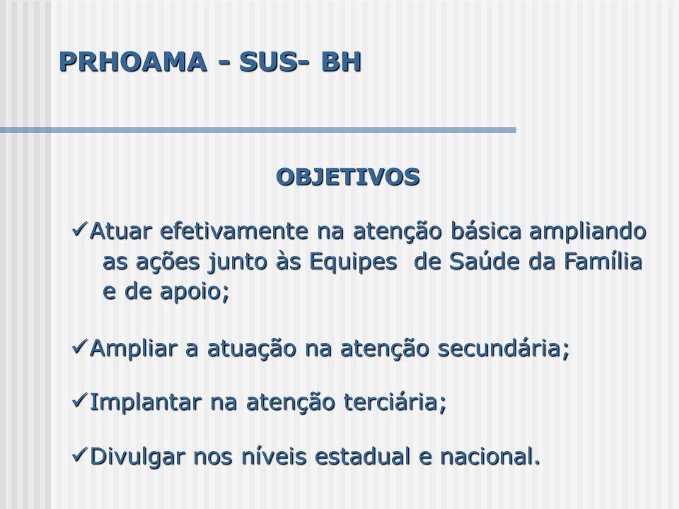 PRHOAMA - SUS- BH OBJETIVOS