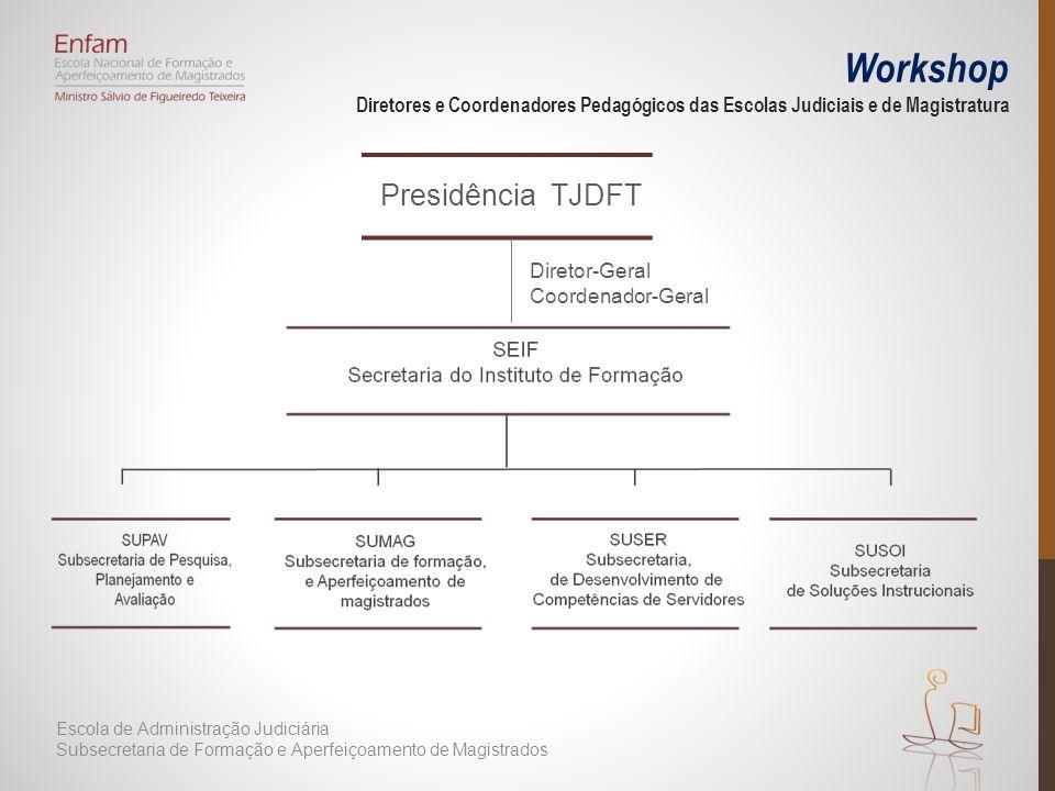 Presidência TJDFT Diretor-Geral Coordenador-Geral