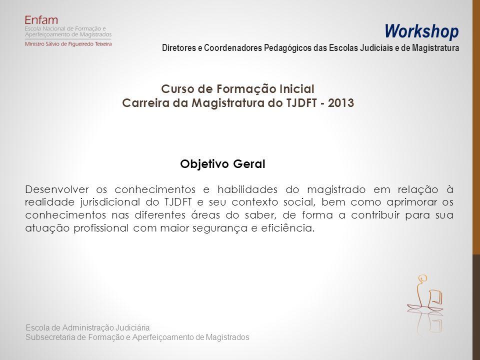 Curso de Formação Inicial Carreira da Magistratura do TJDFT - 2013