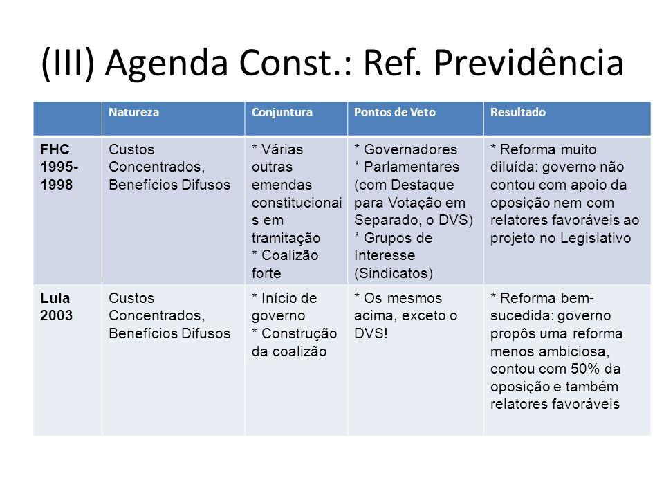 (III) Agenda Const.: Ref. Previdência
