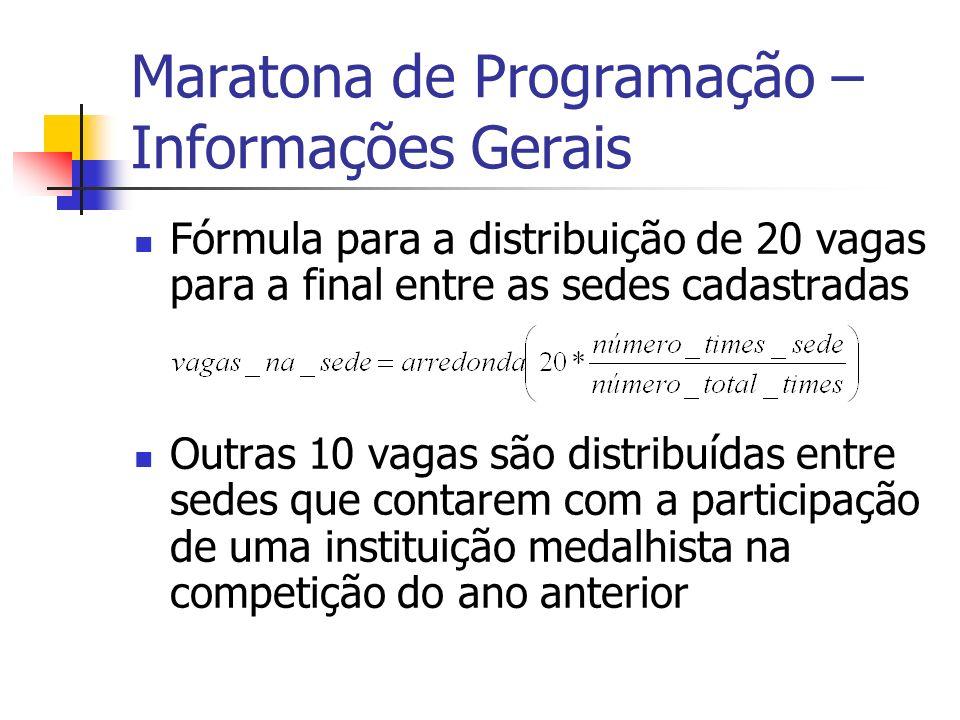 Maratona de Programação – Informações Gerais