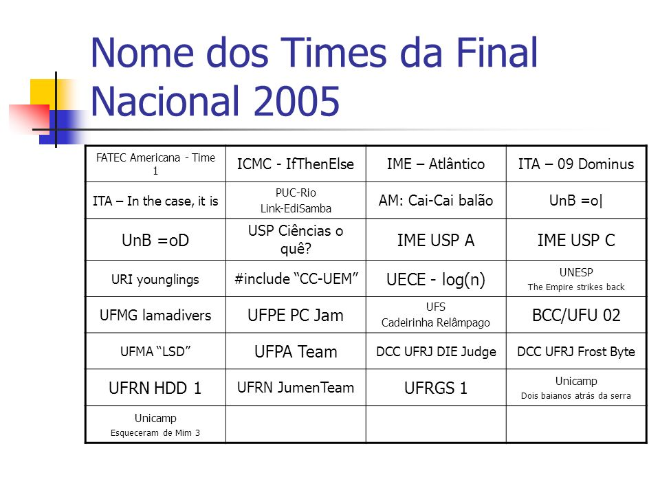 Nome dos Times da Final Nacional 2005