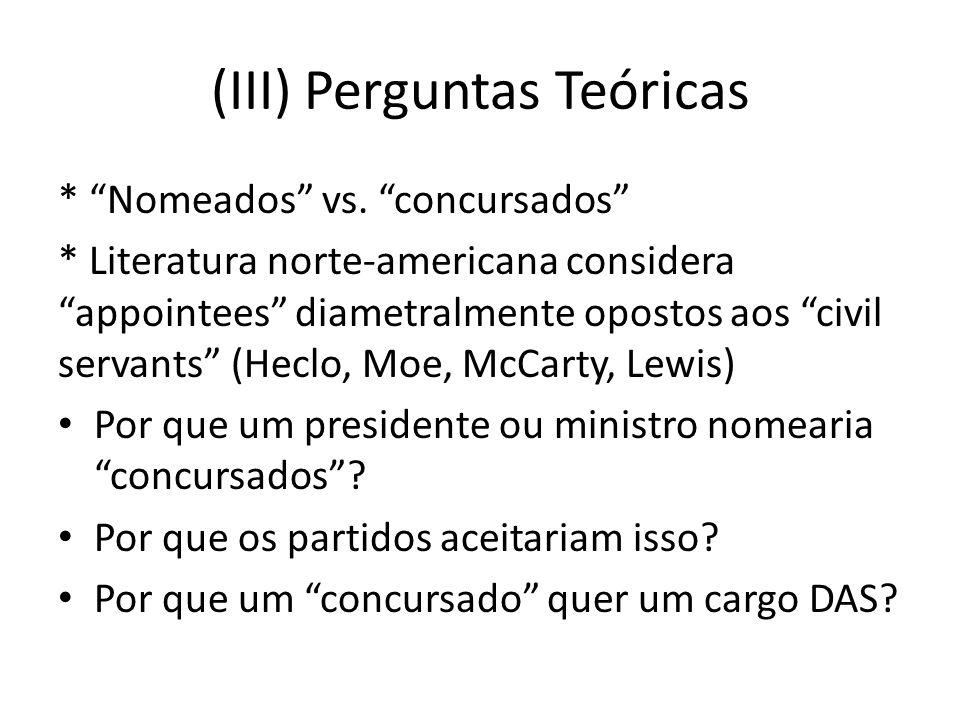 (III) Perguntas Teóricas