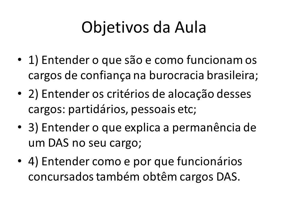 Objetivos da Aula 1) Entender o que são e como funcionam os cargos de confiança na burocracia brasileira;