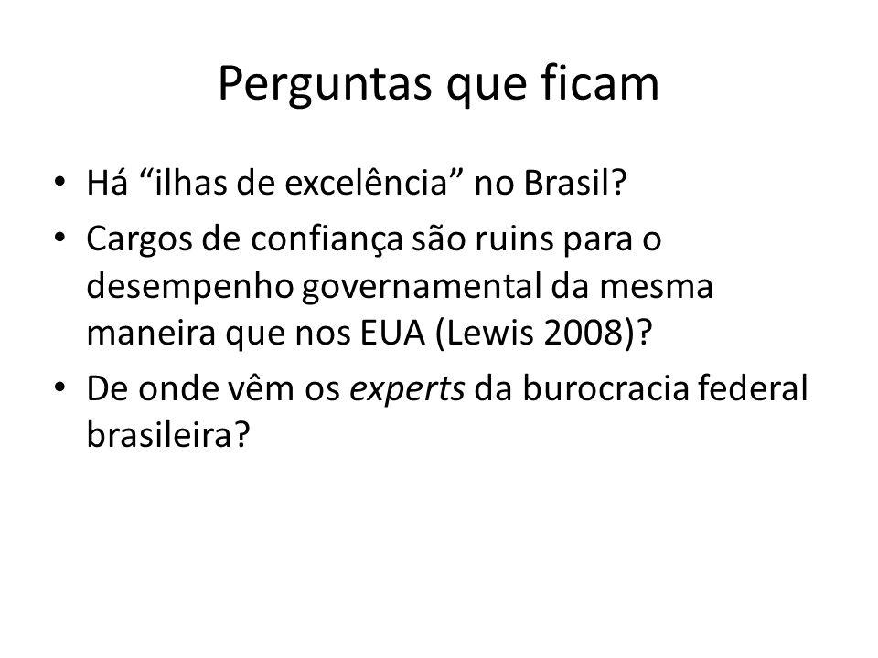 Perguntas que ficam Há ilhas de excelência no Brasil