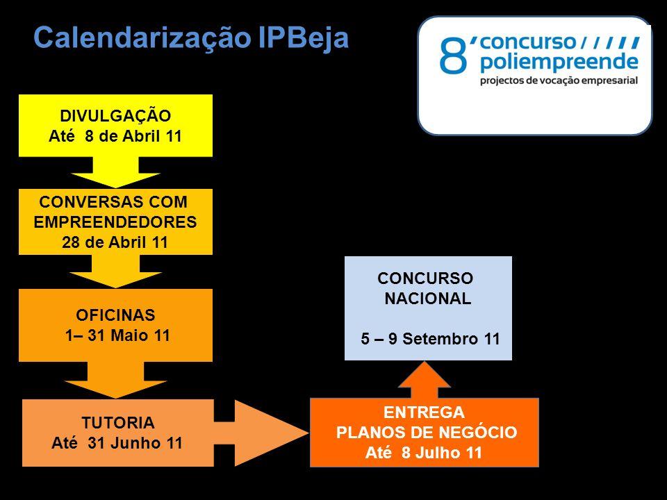 Calendarização IPBeja