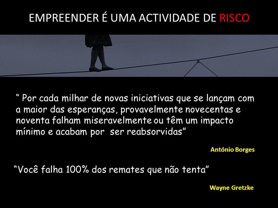 EMPREENDER É UMA ACTIVIDADE DE RISCO