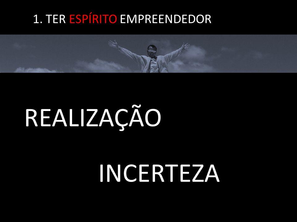 1. TER ESPÍRITO EMPREENDEDOR