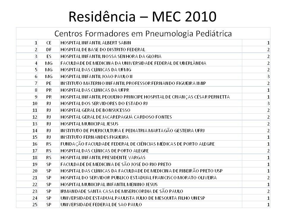 Residência – MEC 2010