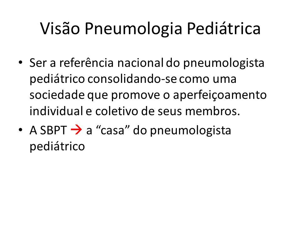 Visão Pneumologia Pediátrica