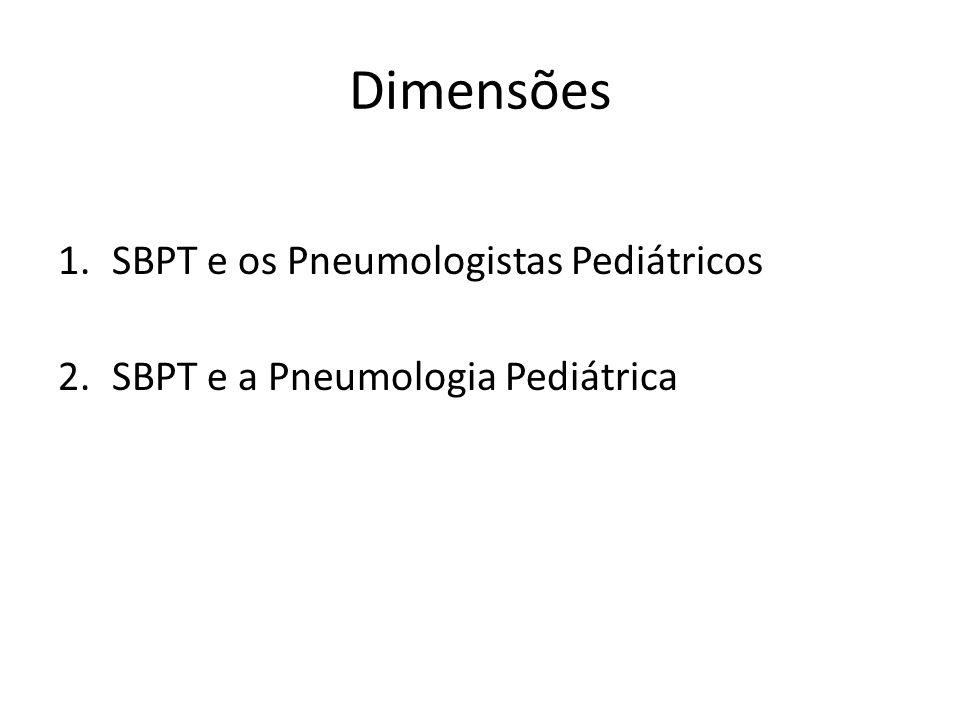 Dimensões SBPT e os Pneumologistas Pediátricos