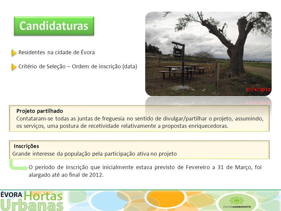 Candidaturas Residentes na cidade de Évora