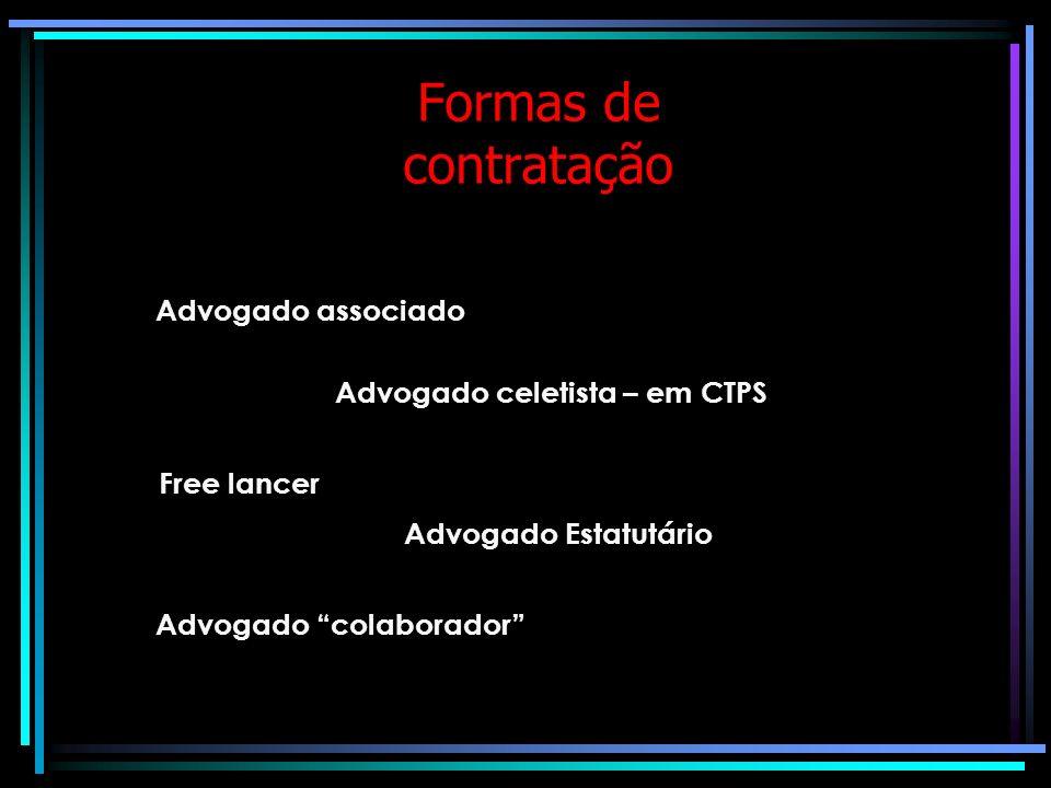 Formas de contratação Advogado associado Advogado celetista – em CTPS