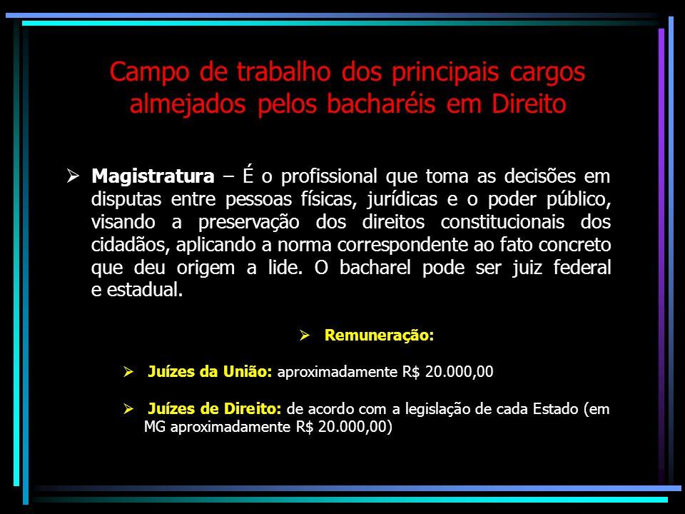 Campo de trabalho dos principais cargos almejados pelos bacharéis em Direito